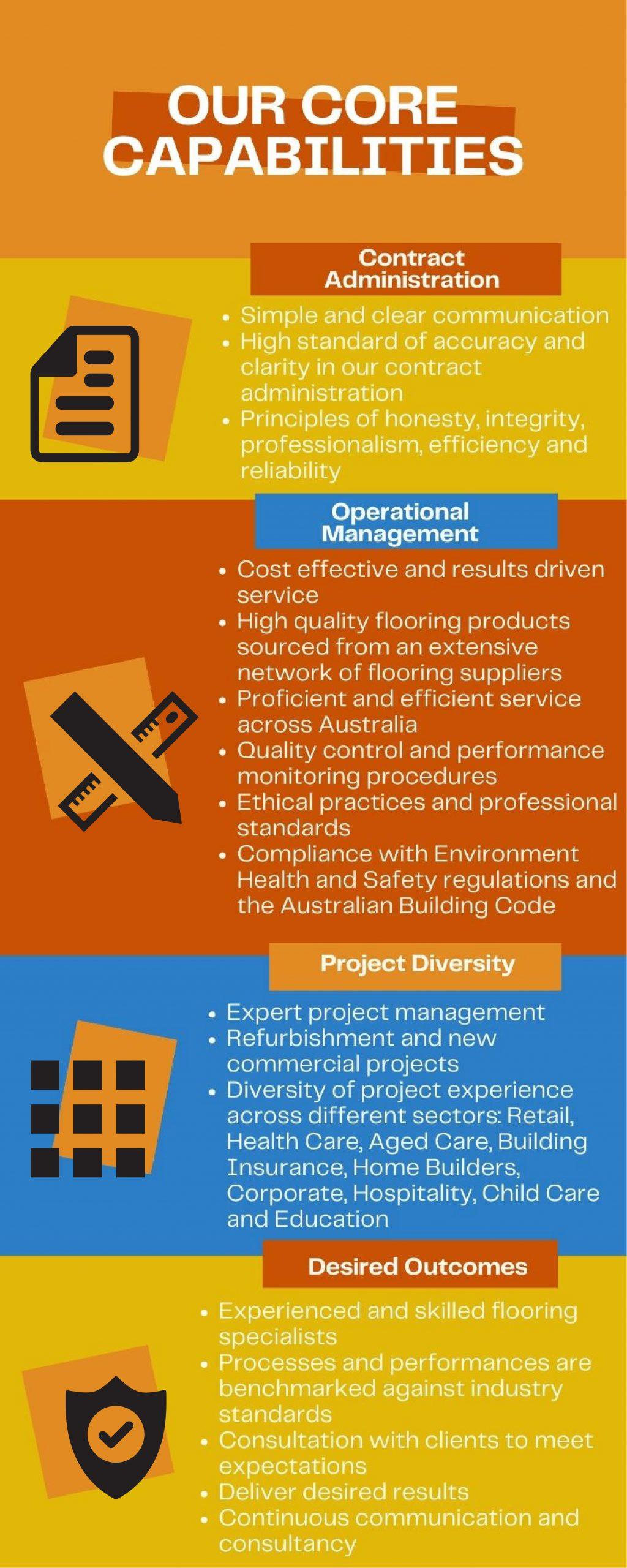 Commercial Infographic